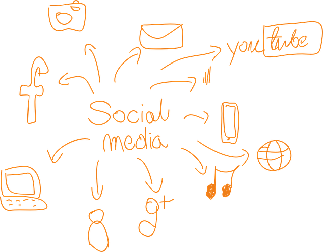 SITE - Social media makkelijk 4