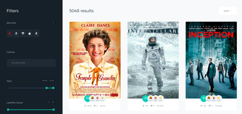 Snel een selectie maken uit duizenden films, o.a. aan de hand van de verschijningsdata.